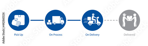 Stampa su Tela Order parcel processing delivery icon, Track and trace processing status sign, S