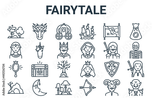 Canvas Print linear pack of fairytale line icons