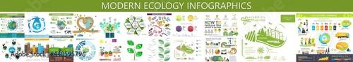 Photo Modern ecology infographics