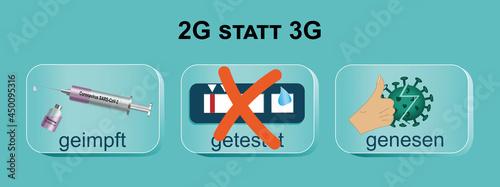 Foto 2G statt 3G