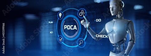 Obraz na plátně PDCA Plan do check act cycle
