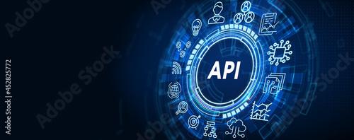 Fotografie, Obraz API - Application Programming Interface
