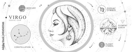 Fotografia, Obraz Modern magic witchcraft card with astrology Virgo zodiac sign