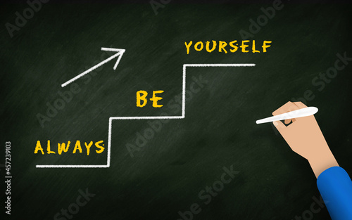 Fotografia Always Be Yourself  Chalk Board hand Writing Quote