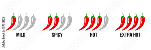 Leinwand Poster Chili spicy meter - product spicy degree symbols