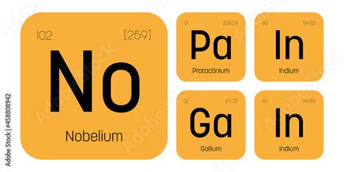 Obraz na plátně No Pain No Gain quote of chemical element signs